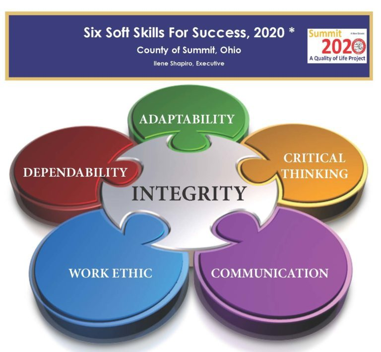 six soft skills puzzle diagram