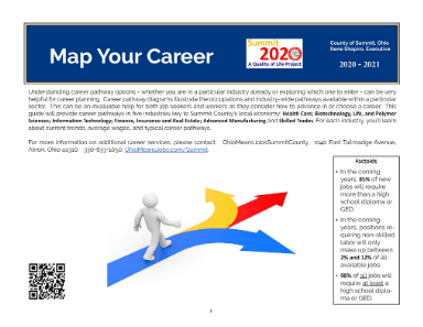 Map Your Career document