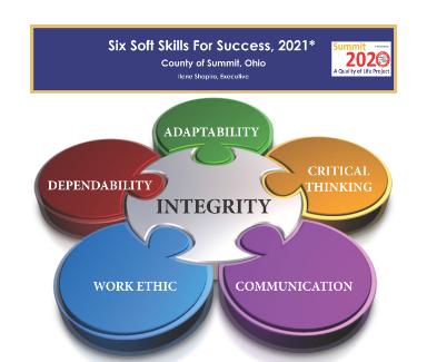 six soft skills puzzle diagram